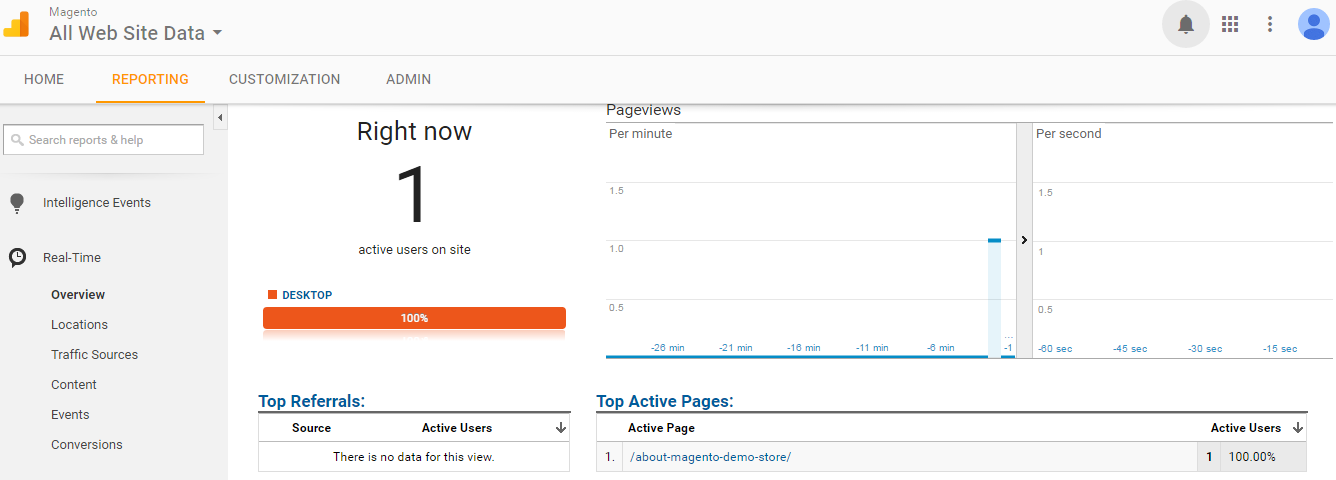 Google analytics magento